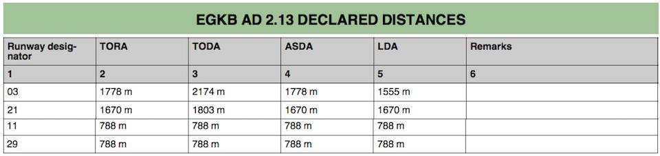 declared